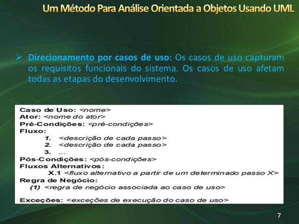 Direcionamento por casos de uso: Os casos de uso capturam os requisitos funcionais do sistema. Os casos de uso afetam todas as etapas do desenvolvimen