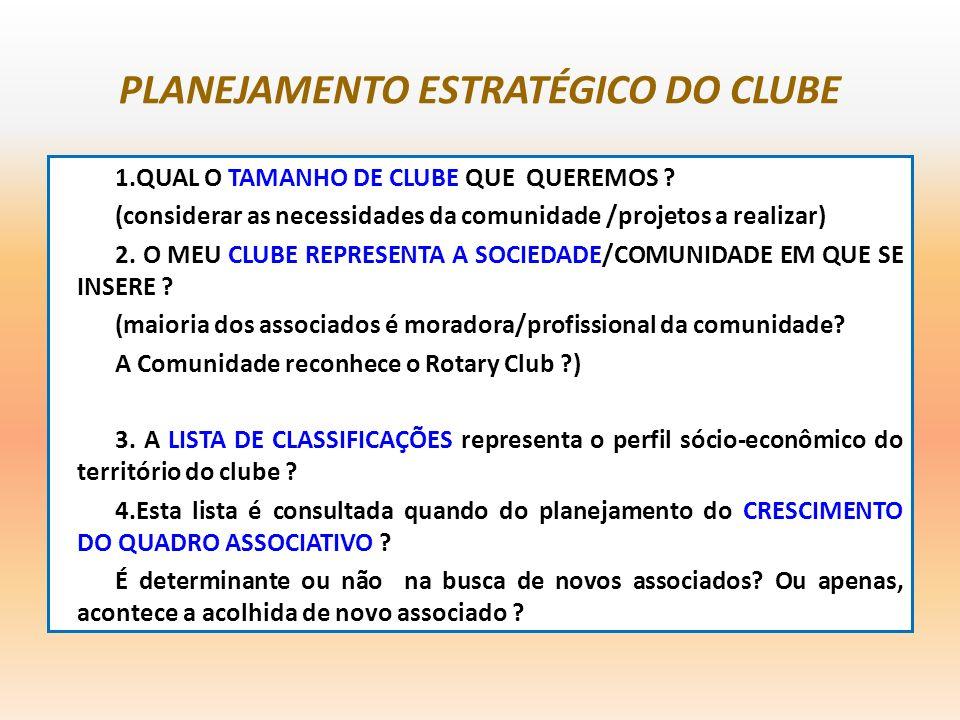 PLANEJAMENTO ESTRATÉGICO DO CLUBE 1.QUAL O TAMANHO DE CLUBE QUE QUEREMOS ? (considerar as necessidades da comunidade /projetos a realizar) 2. O MEU CL