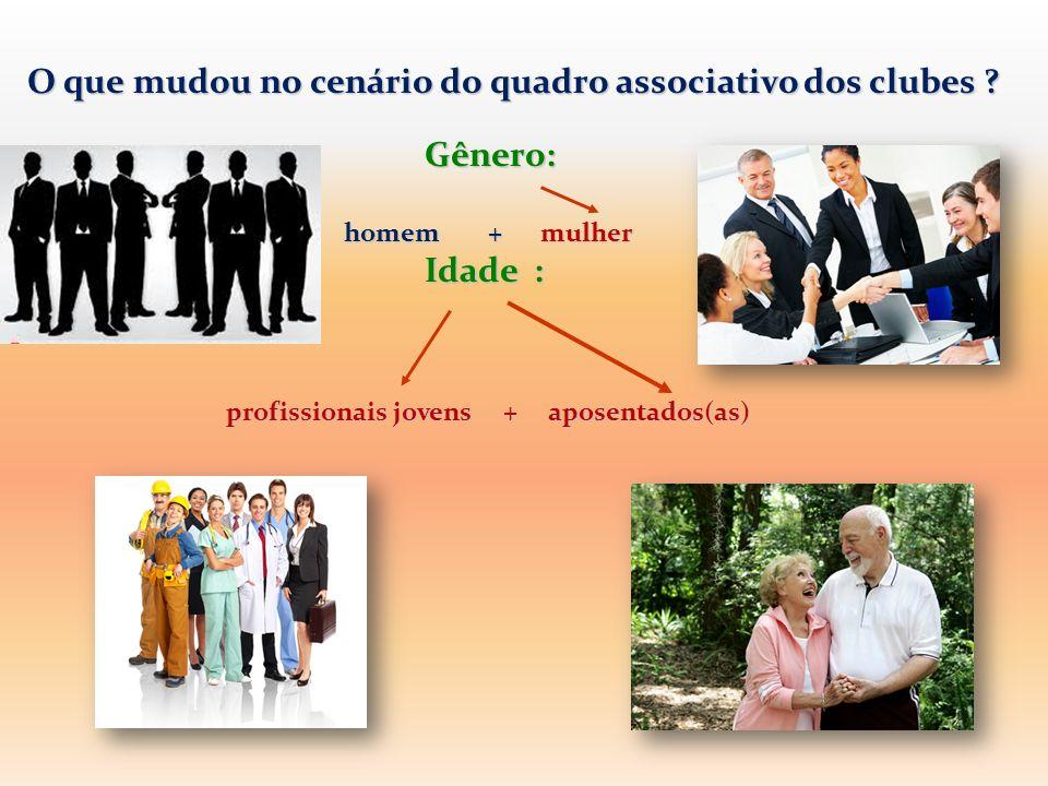 O que mudou no cenário do quadro associativo dos clubes ? Gênero: Gênero: homem + mulher homem + mulher Idade : Idade : profissionais jovens + aposent