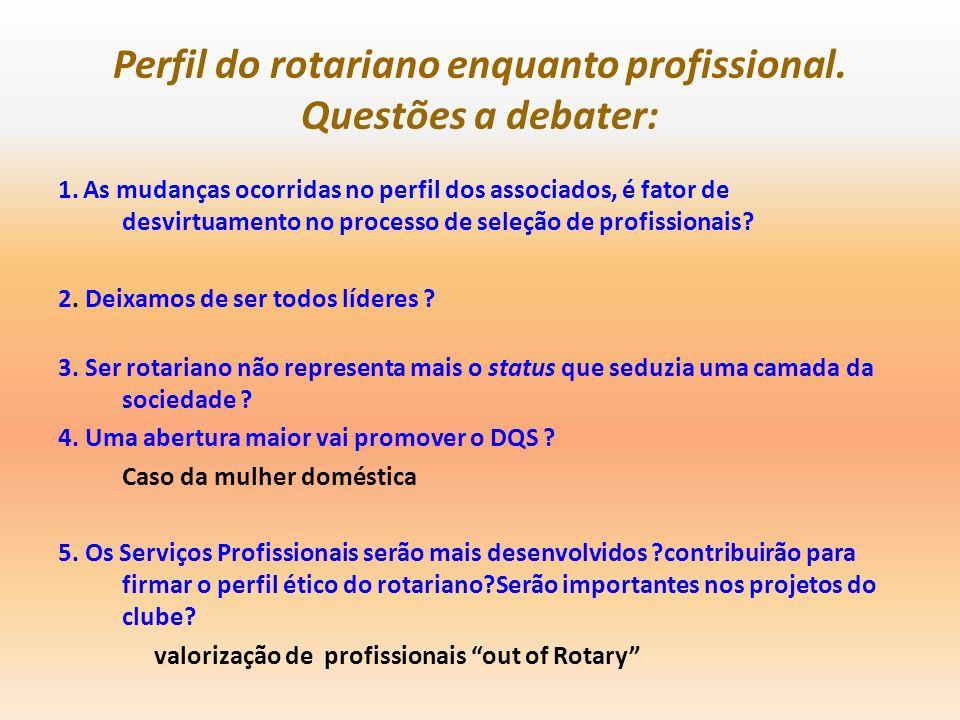 Perfil do rotariano enquanto profissional. Questões a debater: 1. As mudanças ocorridas no perfil dos associados, é fator de desvirtuamento no process