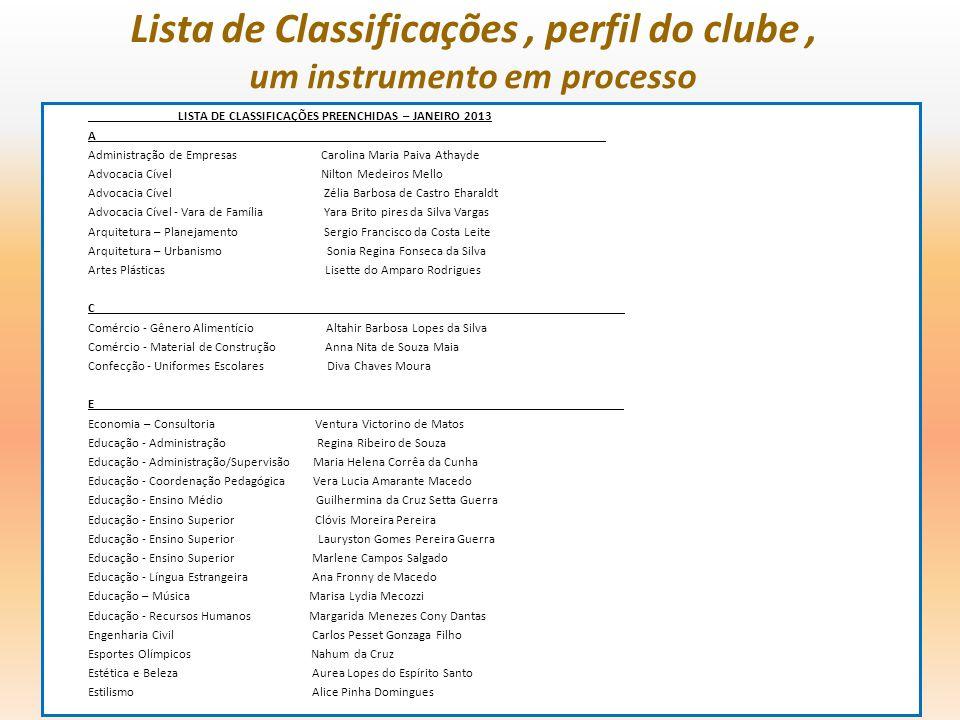 Lista de Classificações, perfil do clube, um instrumento em processo LISTA DE CLASSIFICAÇÕES PREENCHIDAS – JANEIRO 2013 A_____________________________