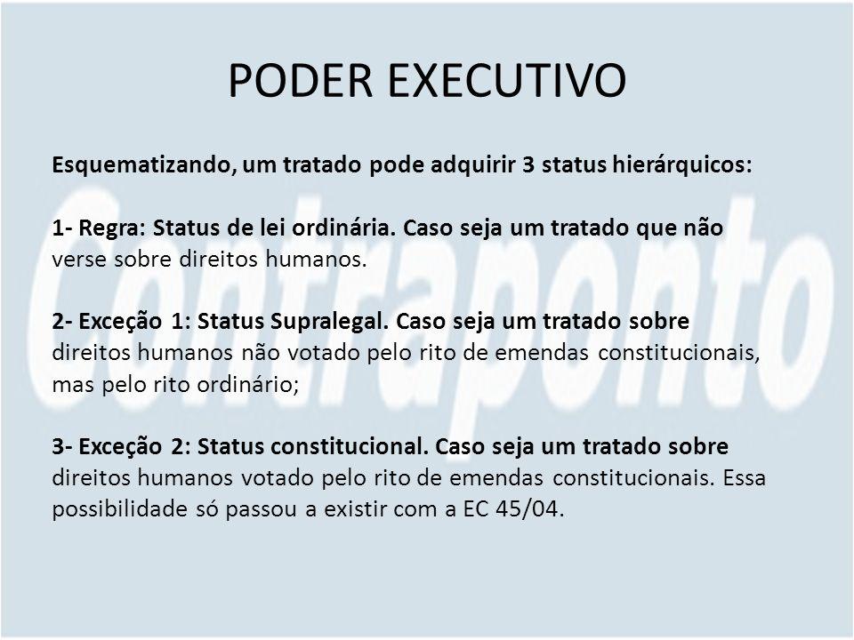 PODER EXECUTIVO Esquematizando, um tratado pode adquirir 3 status hierárquicos: 1- Regra: Status de lei ordinária. Caso seja um tratado que não verse