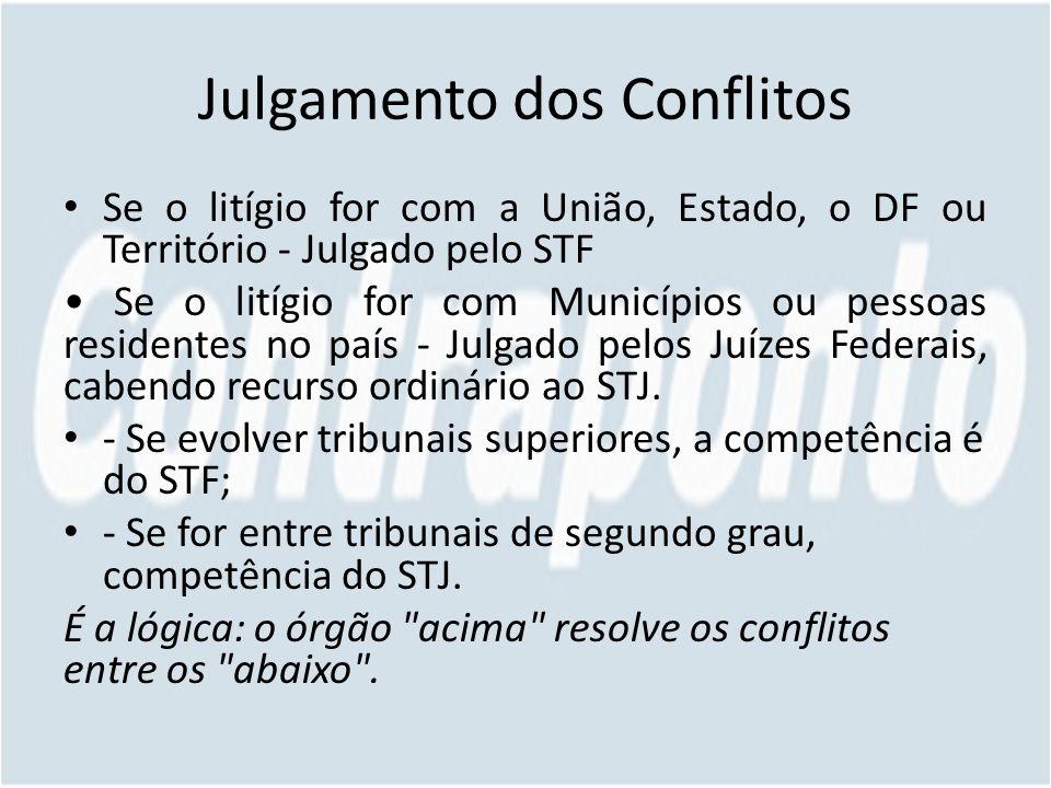 Julgamento dos Conflitos Se o litígio for com a União, Estado, o DF ou Território - Julgado pelo STF Se o litígio for com Municípios ou pessoas reside