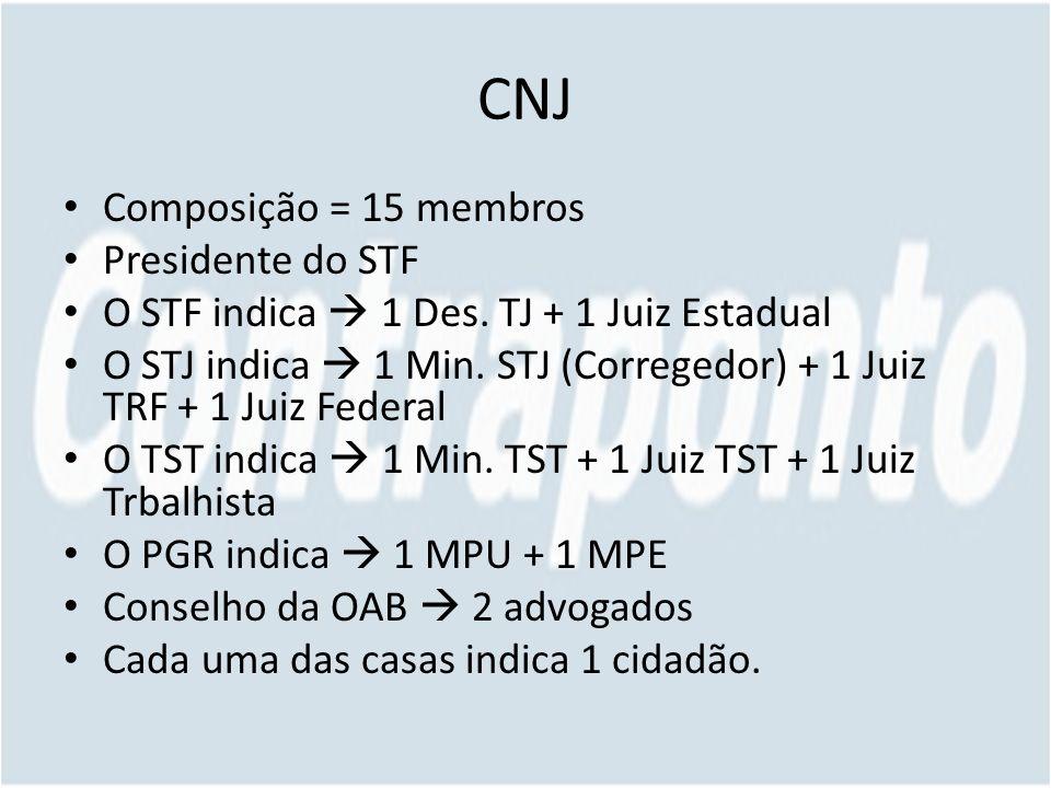 CNJ Composição = 15 membros Presidente do STF O STF indica 1 Des. TJ + 1 Juiz Estadual O STJ indica 1 Min. STJ (Corregedor) + 1 Juiz TRF + 1 Juiz Fede