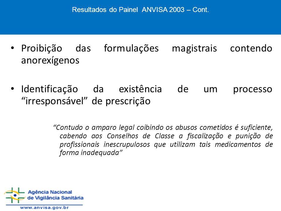 Proibição das formulações magistrais contendo anorexígenos Identificação da existência de um processo irresponsável de prescrição Contudo o amparo leg