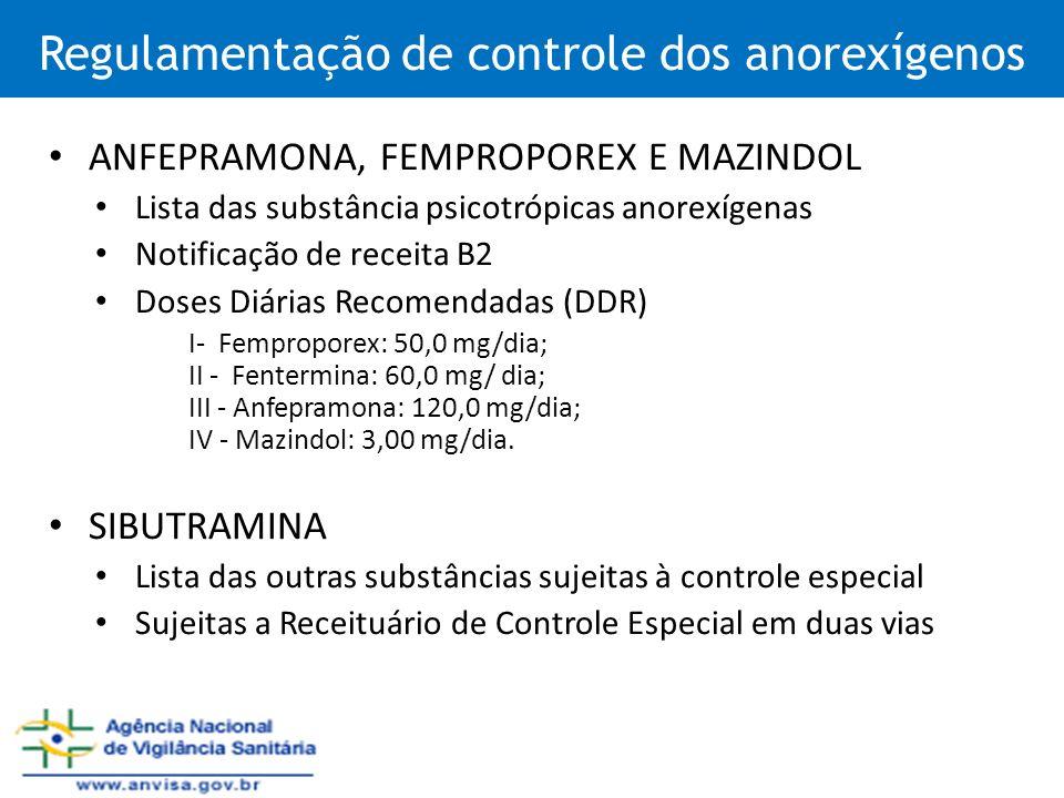 Regulamentação de controle dos anorexígenos ANFEPRAMONA, FEMPROPOREX E MAZINDOL Lista das substância psicotrópicas anorexígenas Notificação de receita