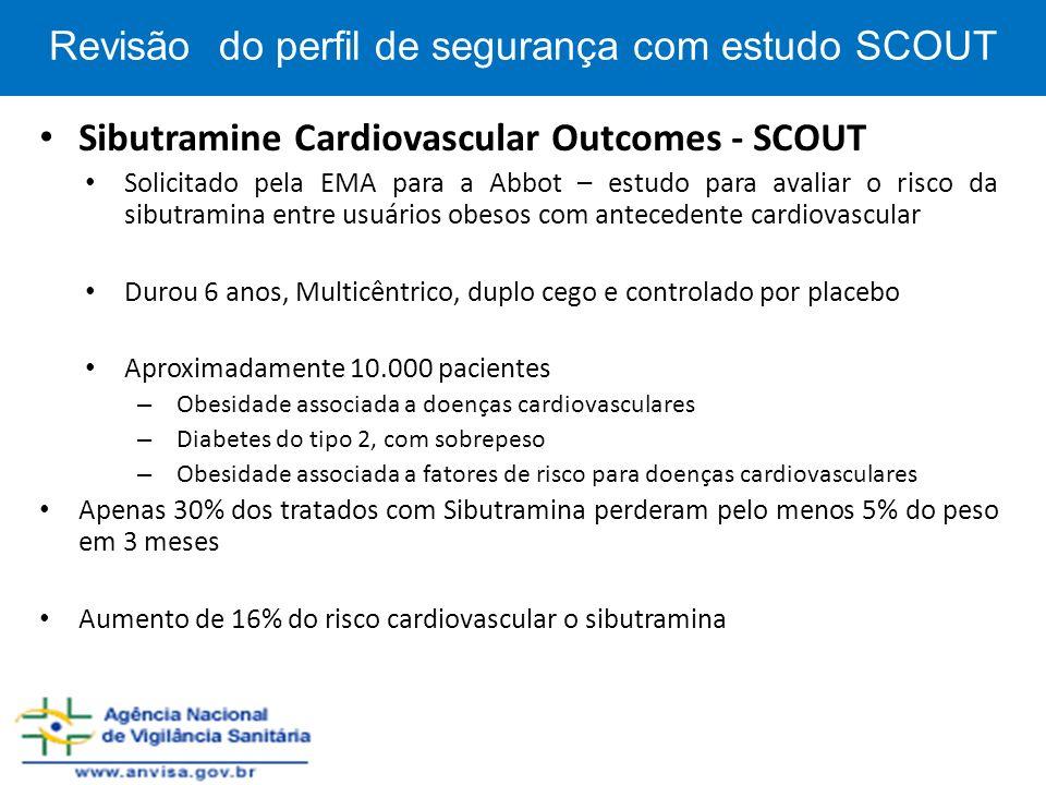 Revisão do perfil de segurança com estudo SCOUT Sibutramine Cardiovascular Outcomes - SCOUT Solicitado pela EMA para a Abbot – estudo para avaliar o r