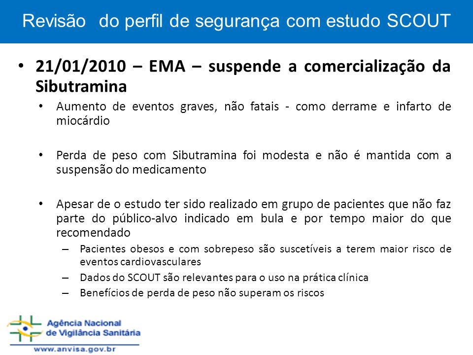 Revisão do perfil de segurança com estudo SCOUT 21/01/2010 – EMA – suspende a comercialização da Sibutramina Aumento de eventos graves, não fatais - c