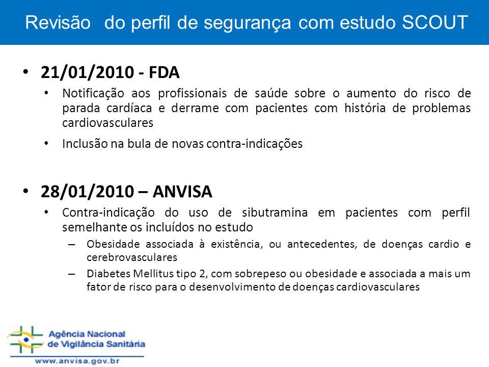 Revisão do perfil de segurança com estudo SCOUT 21/01/2010 - FDA Notificação aos profissionais de saúde sobre o aumento do risco de parada cardíaca e
