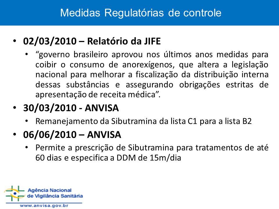 Medidas Regulatórias de controle 02/03/2010 – Relatório da JIFE governo brasileiro aprovou nos últimos anos medidas para coibir o consumo de anorexíge
