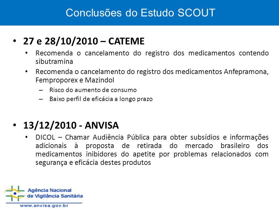 Conclusões do Estudo SCOUT 27 e 28/10/2010 – CATEME Recomenda o cancelamento do registro dos medicamentos contendo sibutramina Recomenda o cancelament