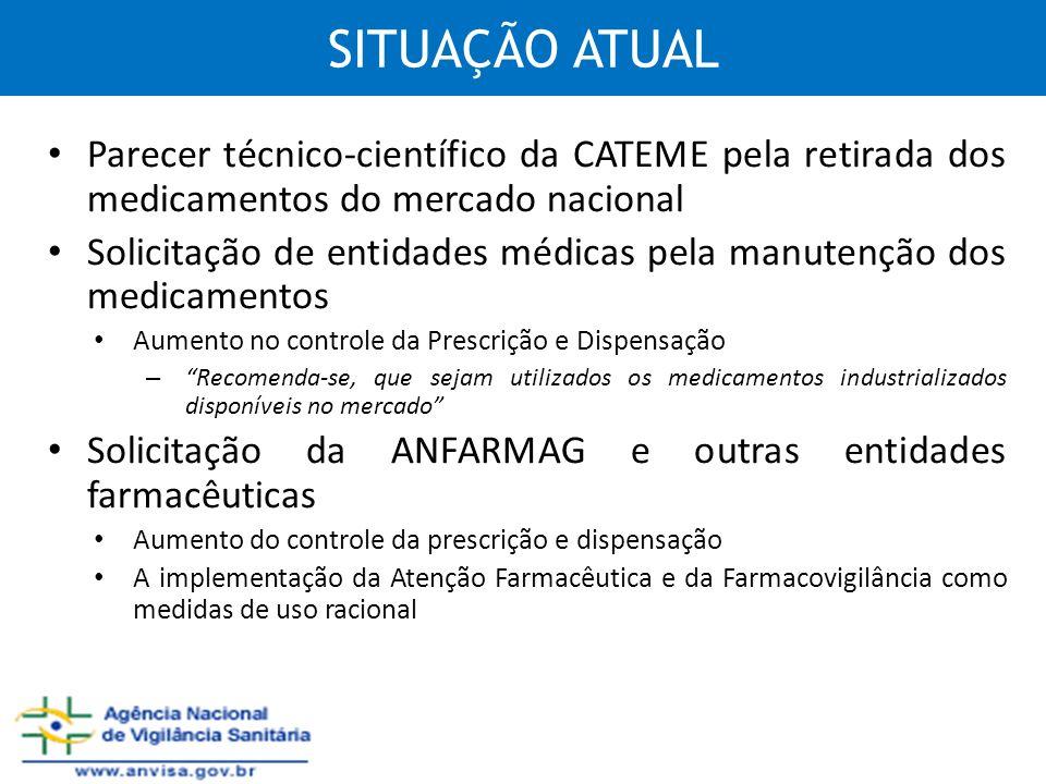 SITUAÇÃO ATUAL Parecer técnico-científico da CATEME pela retirada dos medicamentos do mercado nacional Solicitação de entidades médicas pela manutençã