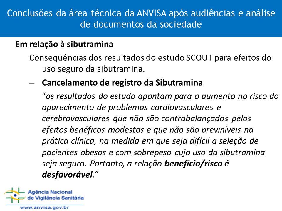 Conclusões da área técnica da ANVISA após audiências e análise de documentos da sociedade Em relação à sibutramina Conseqüências dos resultados do est