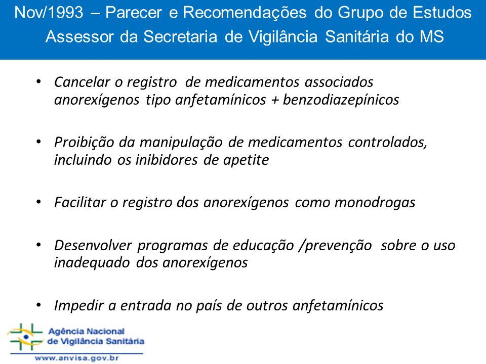 Cancelar o registro de medicamentos associados anorexígenos tipo anfetamínicos + benzodiazepínicos Proibição da manipulação de medicamentos controlado