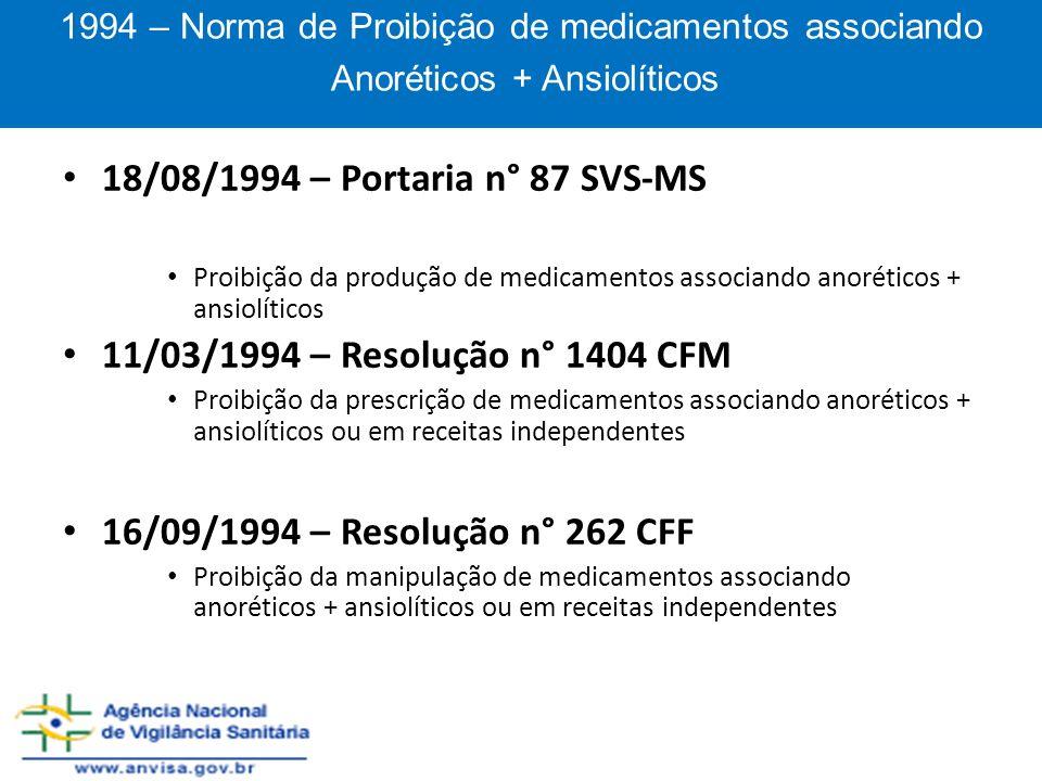 18/08/1994 – Portaria n° 87 SVS-MS Proibição da produção de medicamentos associando anoréticos + ansiolíticos 11/03/1994 – Resolução n° 1404 CFM Proib