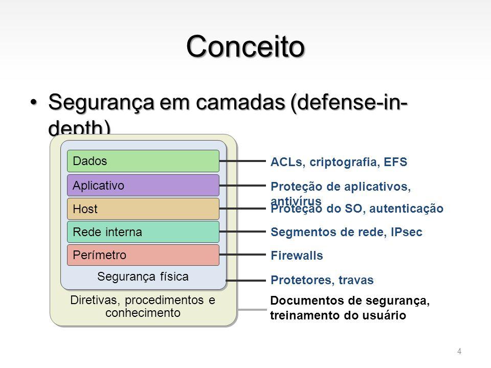 Conceito Segurança em camadas (defense-in- depth)Segurança em camadas (defense-in- depth) 4 Documentos de segurança, treinamento do usuário Diretivas,