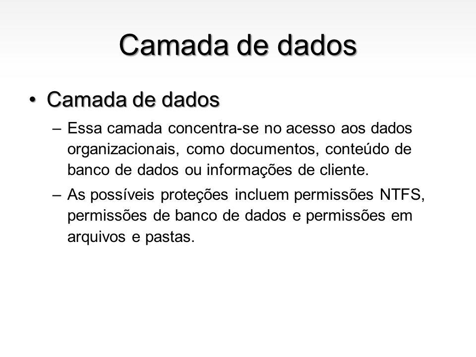 Camada de dados Camada de dadosCamada de dados –Essa camada concentra-se no acesso aos dados organizacionais, como documentos, conteúdo de banco de da