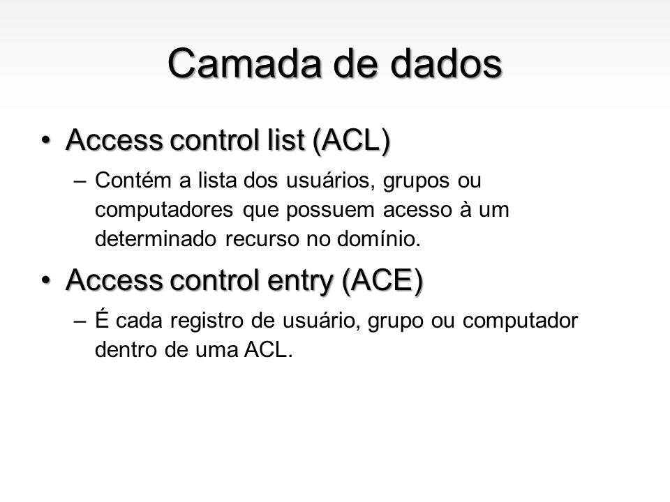 Camada de dados Permissões de arquivoPermissões de arquivo –Permitem acesso à um determinado arquivo, seja local ou via rede, através de uma ACL e ACEs.