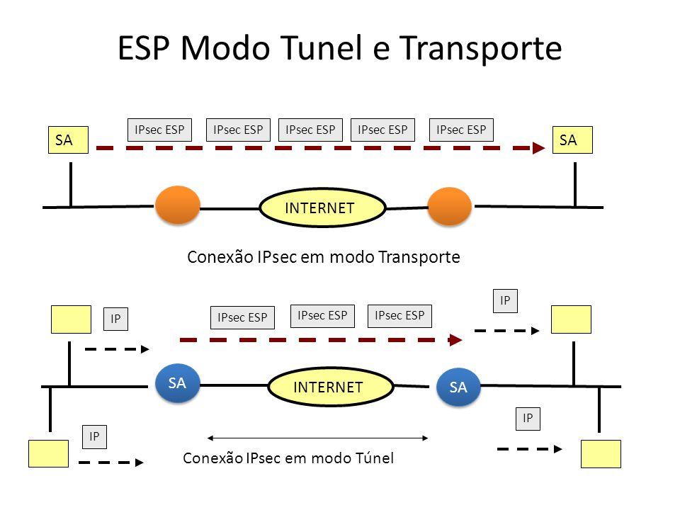 Respostas EXERCICIO 11: AH 1) b - a - 192.168.0.2 - 192.168.1.2 - AH - tcp/udp - dados 2) c - e - igual 3) g - f - igual EXERCICIO 12: ESP 1) b - a - 192.168.0.2 - 192.168.1.2 - ESPH - tcp/udp - dados - ESPT - ESPA 2) c - e - igual 3) g - f - igual EXERCICIO 13: AH 1) b - a - 192.168.0.2 - 192.168.1.1 - tcp/udp - dados 2) e - c - 200.0.1.1 - 200.0.1.3 - AH - 192.168.0.2 - 192.168.1.1 - tcp/udp - dados 3) b - a - 192.168.0.2 - 192.168.1.1 - tcp/udp - dados EXERCICIO 14: ESP 1) b - a - 192.168.0.2 - 192.168.1.1 - tcp/udp - dados 2) e - c - 200.0.1.1 - 200.0.1.3 - ESPH - 192.168.0.2 - 192.168.1.1 - tcp/udp - dados - ESPT - ESPA 3) b - a - 192.168.0.2 - 192.168.1.1 - tcp/udp - dados