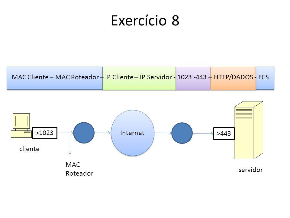 Exercício 9 VPN Camada 2 – Pode transportar vários tipos e protocolo de rede dentro do IP (IPx, NETBEUI, IP) – PPTP: faz autenticação e criptografia – L2TP: faz apenas autenticação – IPSEC/L2TP: faz autenticação e criptografia VPN Camada 3 – Pode transportar apenas outro pacote IP em seu interior – IPsec em modo Túnel