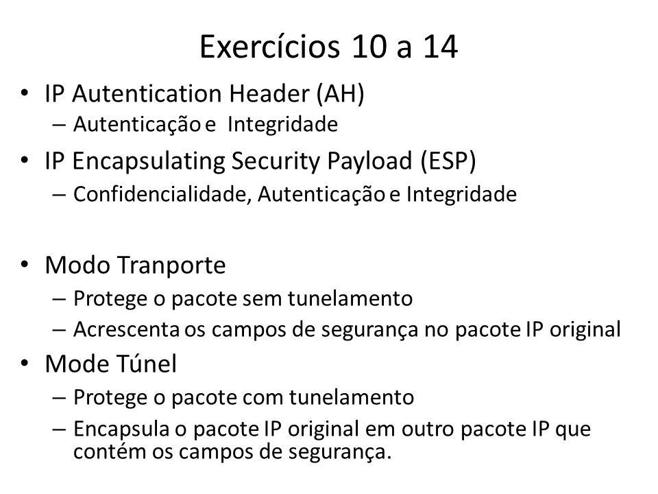 Estrutura Geral do IPsec Enlace IP/IPsec(AH,ESP) Transporte (TCP/UDP) Sockets Protocolo Aplicação Aplicação IKE Base de SAs Base de Políticas consulta refere consulta Administrador configura Solicita criação do SA SA: Associação de Segurança (par de chave secretas entre dois computadores)