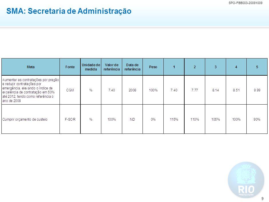 SPO-FBB003-20091009 9 SMA: Secretaria de Administração