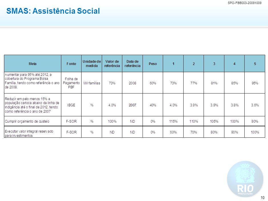 SPO-FBB003-20091009 10 SMAS: Assistência Social