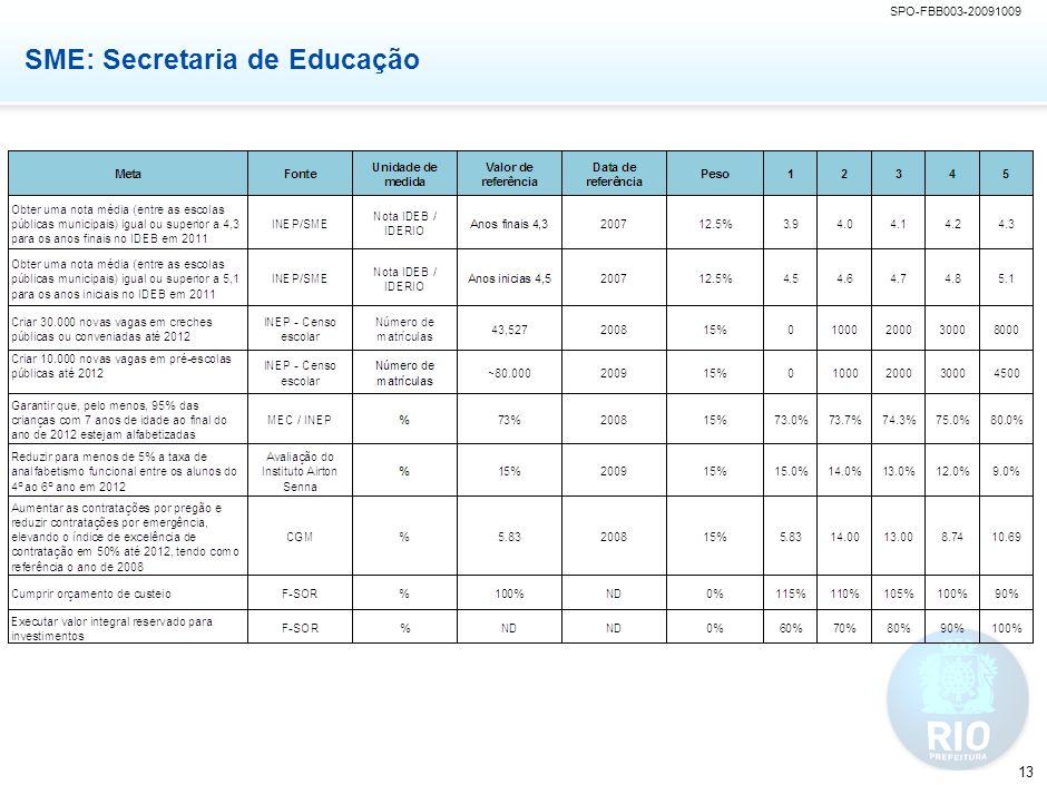 SPO-FBB003-20091009 13 SME: Secretaria de Educação