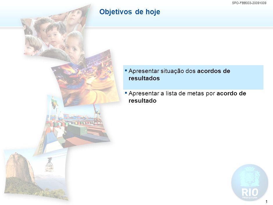SPO-FBB003-20091009 11 Objetivos de hoje Apresentar situação dos acordos de resultados Apresentar a lista de metas por acordo de resultado