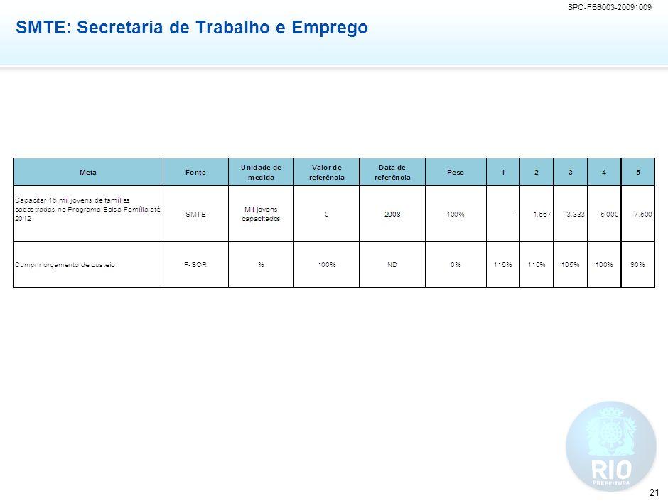 SPO-FBB003-20091009 21 SMTE: Secretaria de Trabalho e Emprego