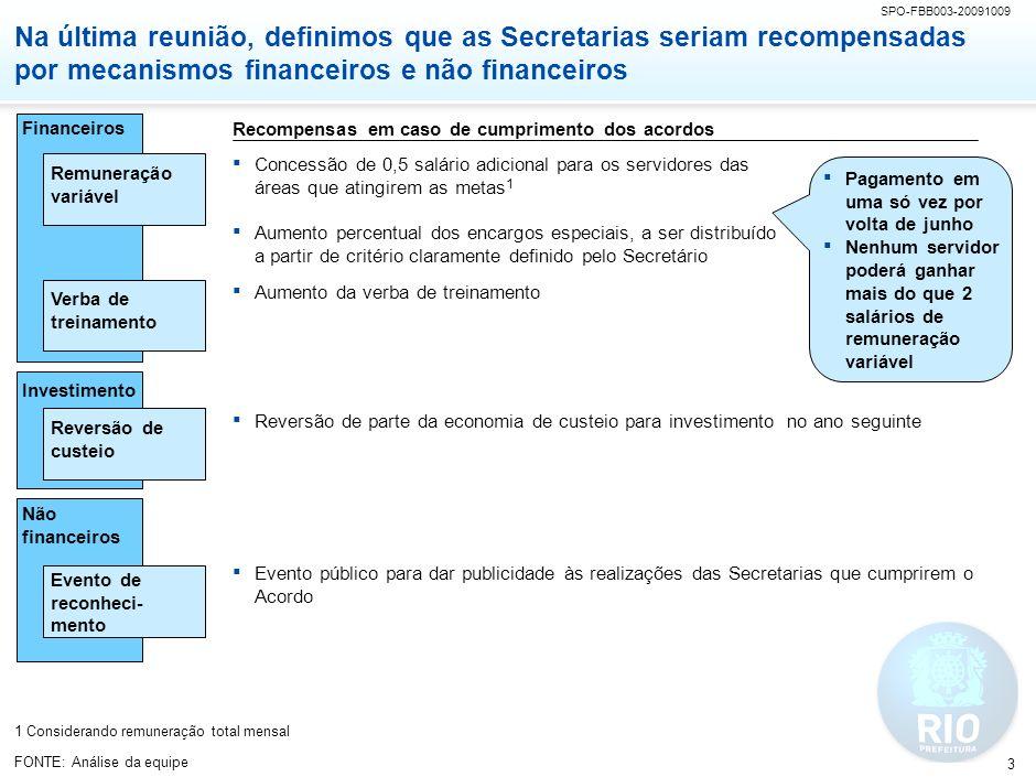 SPO-FBB003-20091009 4 Financeiros Não financeiros Encargos Especiais Curso de Gestão Penalidades em caso de descumprimento dos acordos Redução da verba anual de encargos especiais a) 3,0 a 3,9: -5% b) 2,0 a 2,9: -10% c) 1,0 a 1,9: -20% O Secretário responsável pela gestão da Secretaria deverá atender a um curso de gestão definido pela Casa Civil.