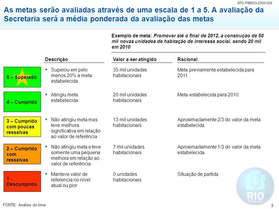 SPO-FBB003-20091009 16 SMO: Secretaria de Obras