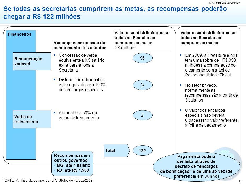 SPO-FBB003-20091009 6 Financeiros Se todas as secretarias cumprirem as metas, as recompensas poderão chegar a R$ 122 milhões Remuneração variável Verb