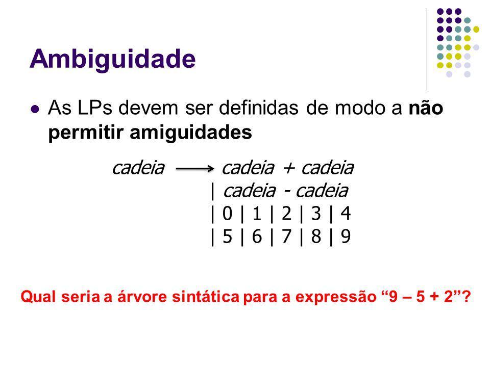 Ambiguidade As LPs devem ser definidas de modo a não permitir amiguidades cadeia cadeia + cadeia | cadeia - cadeia | 0 | 1 | 2 | 3 | 4 | 5 | 6 | 7 | 8 | 9 Qual seria a árvore sintática para a expressão 9 – 5 + 2?