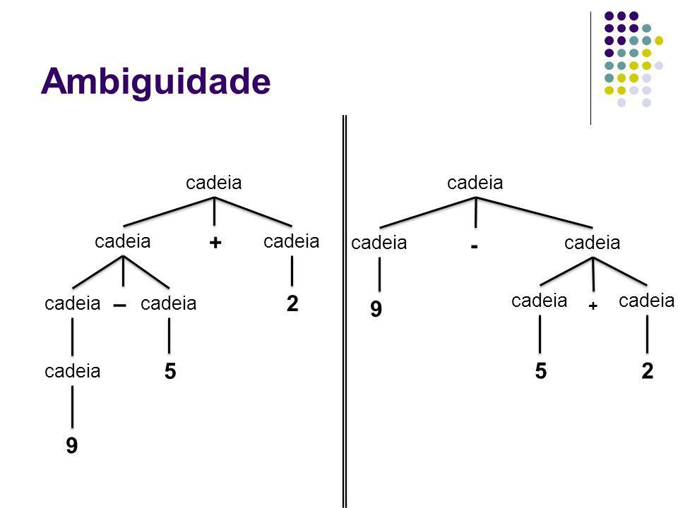 Ambiguidade 9 cadeia 2 – 5 + 9 - 5 + 2