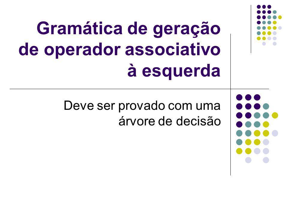 Gramática de geração de operador associativo à esquerda Deve ser provado com uma árvore de decisão