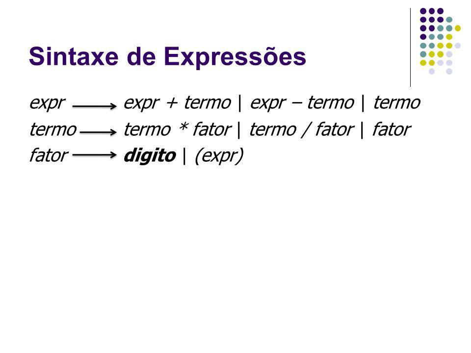 Sintaxe de Expressões exprexpr + termo | expr – termo | termo termotermo * fator | termo / fator | fator fatordigito | (expr)