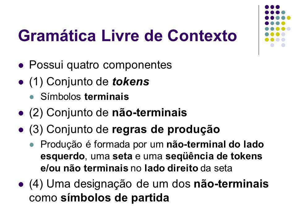 Gramática Livre de Contexto Possui quatro componentes (1) Conjunto de tokens Símbolos terminais (2) Conjunto de não-terminais (3) Conjunto de regras de produção Produção é formada por um não-terminal do lado esquerdo, uma seta e uma seqüência de tokens e/ou não terminais no lado direito da seta (4) Uma designação de um dos não-terminais como símbolos de partida