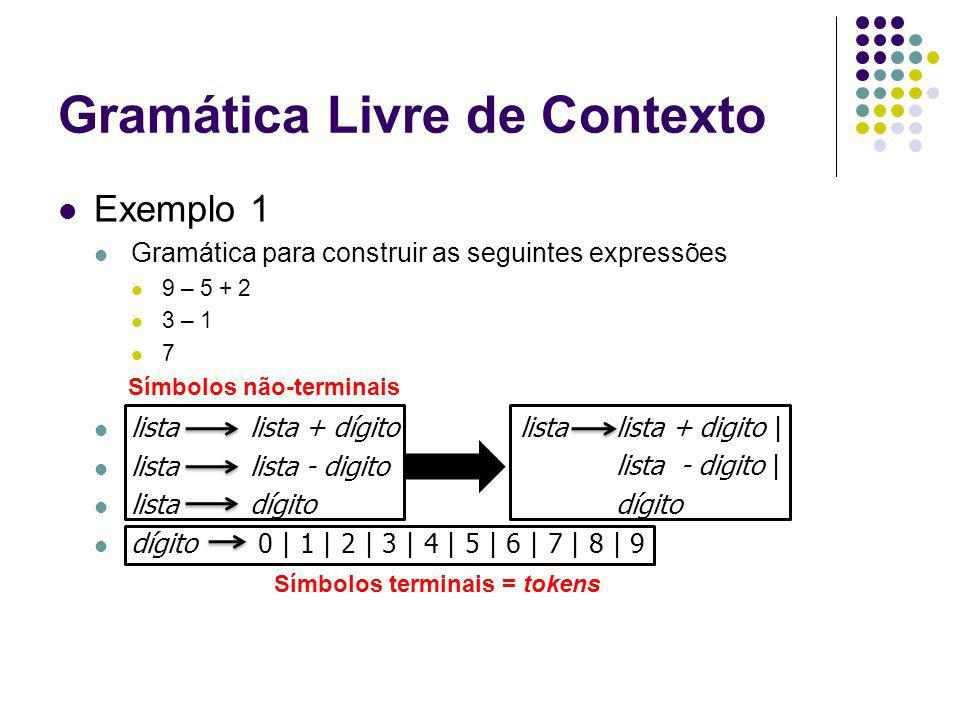 Gramática Livre de Contexto Exemplo 1 Gramática para construir as seguintes expressões 9 – 5 + 2 3 – 1 7 listalista + dígito listalista - digito listadígito dígito 0 | 1 | 2 | 3 | 4 | 5 | 6 | 7 | 8 | 9 listalista + digito | lista - digito | dígito Símbolos não-terminais Símbolos terminais = tokens