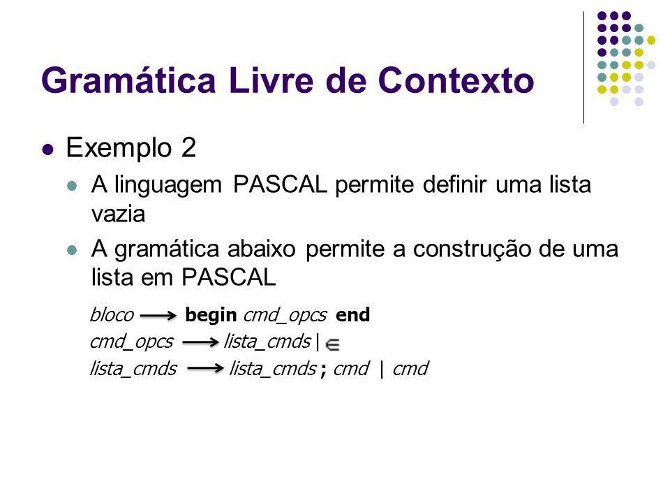 Gramática Livre de Contexto Exemplo 2 A linguagem PASCAL permite definir uma lista vazia A gramática abaixo permite a construção de uma lista em PASCAL bloco begin cmd_opcs end cmd_opcslista_cmds | lista_cmds lista_cmds ; cmd | cmd