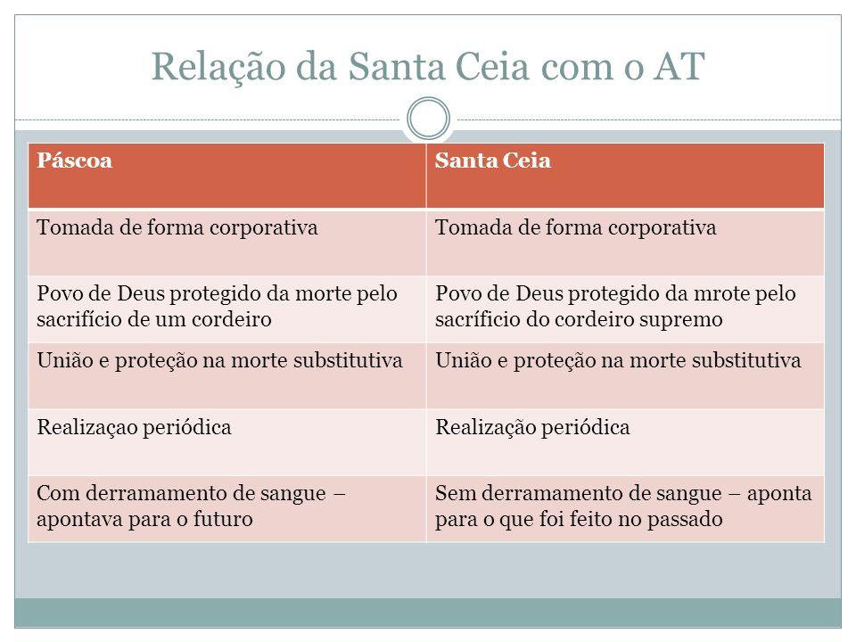 Relação da Santa Ceia com o AT PáscoaSanta Ceia Tomada de forma corporativa Povo de Deus protegido da morte pelo sacrifício de um cordeiro Povo de Deu