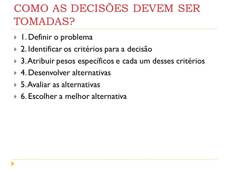 COMO AS DECISÕES DEVEM SER TOMADAS? 1. Definir o problema 2. Identificar os critérios para a decisão 3. Atribuir pesos específicos e cada um desses cr