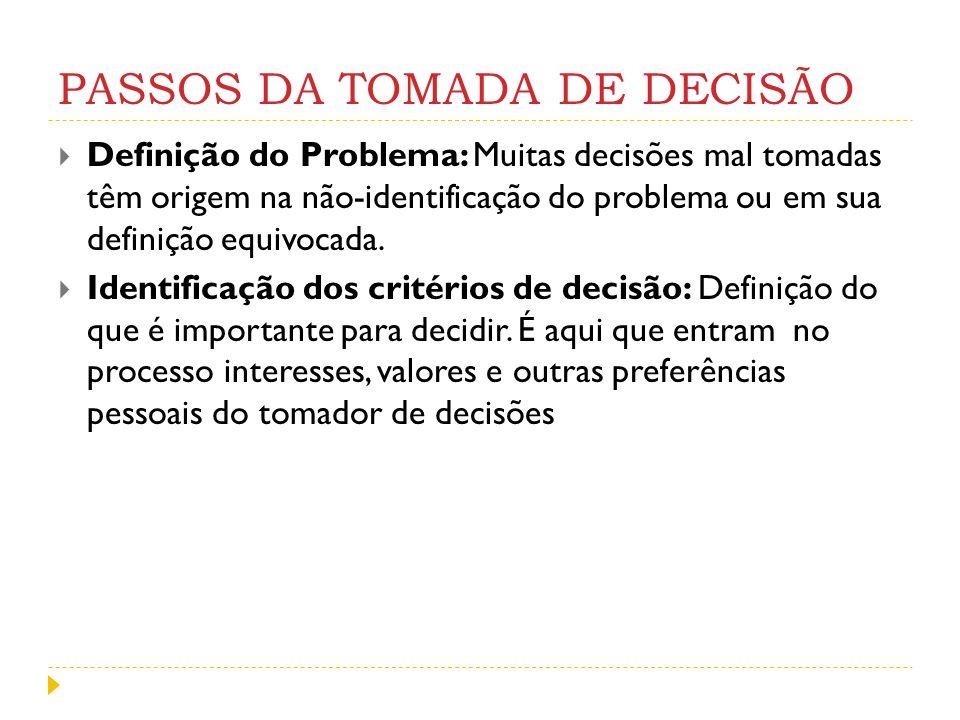 PASSOS DA TOMADA DE DECISÃO Definição do Problema: Muitas decisões mal tomadas têm origem na não-identificação do problema ou em sua definição equivoc