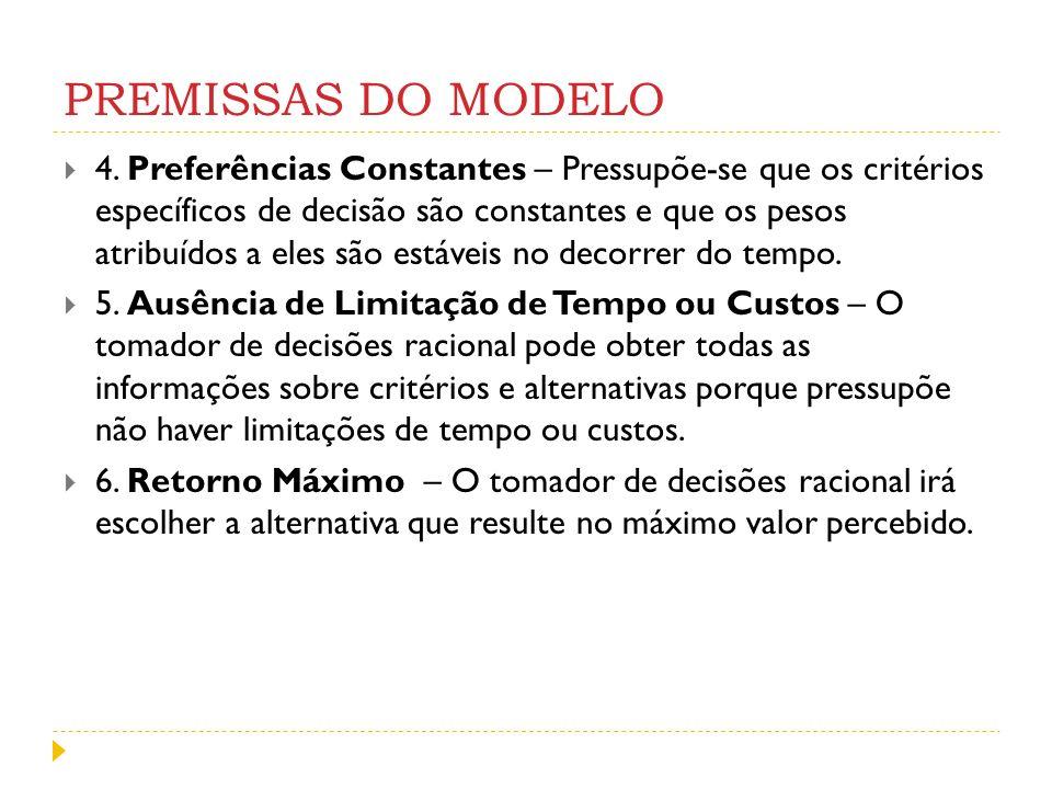 PREMISSAS DO MODELO 4. Preferências Constantes – Pressupõe-se que os critérios específicos de decisão são constantes e que os pesos atribuídos a eles