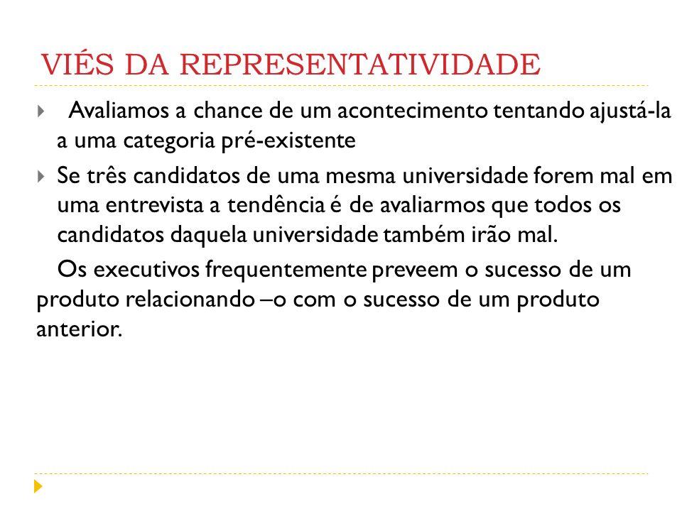 VIÉS DA REPRESENTATIVIDADE Avaliamos a chance de um acontecimento tentando ajustá-la a uma categoria pré-existente Se três candidatos de uma mesma uni