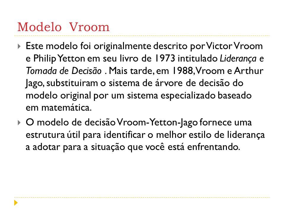 Modelo Vroom Este modelo foi originalmente descrito por Victor Vroom e Philip Yetton em seu livro de 1973 intitulado Liderança e Tomada de Decisão. Ma