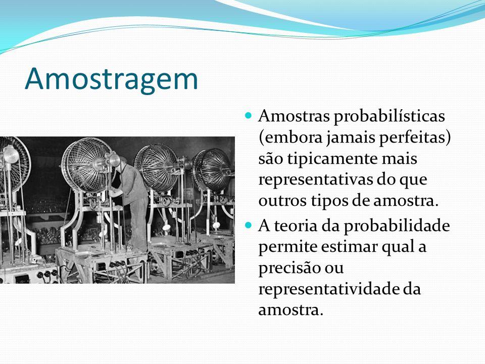Amostragem Amostras probabilísticas (embora jamais perfeitas) são tipicamente mais representativas do que outros tipos de amostra. A teoria da probabi