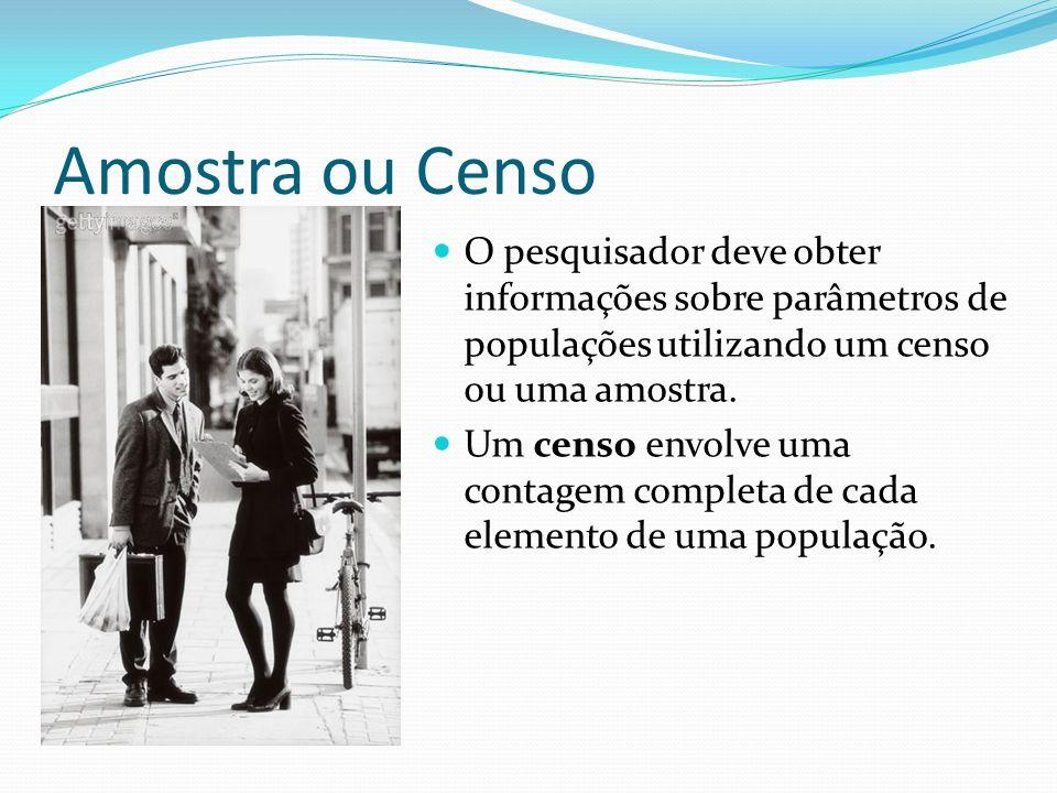 Amostra ou Censo O pesquisador deve obter informações sobre parâmetros de populações utilizando um censo ou uma amostra. Um censo envolve uma contagem