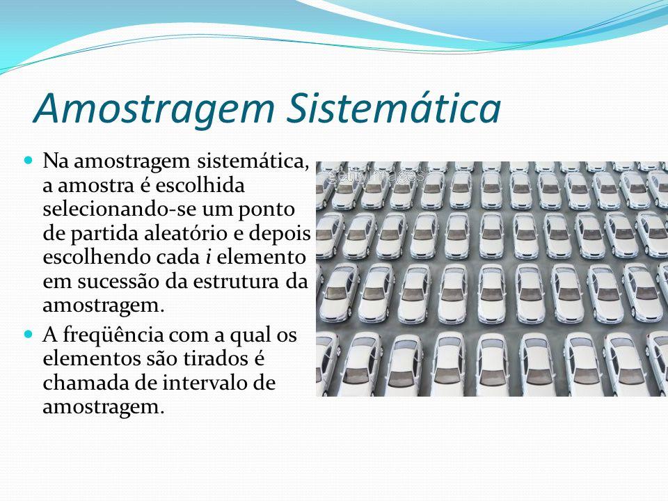 Amostragem Sistemática Na amostragem sistemática, a amostra é escolhida selecionando-se um ponto de partida aleatório e depois escolhendo cada i eleme