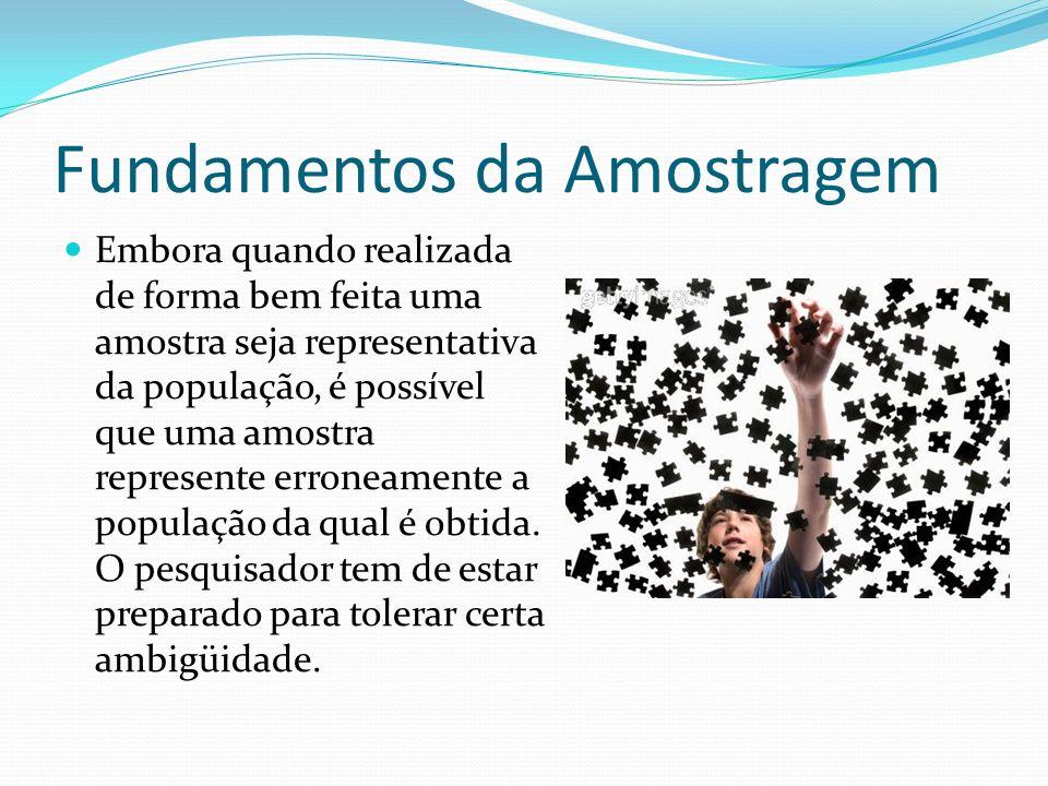 Fundamentos da Amostragem Embora quando realizada de forma bem feita uma amostra seja representativa da população, é possível que uma amostra represen